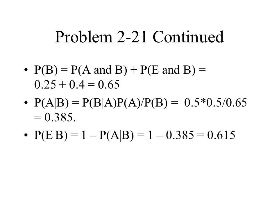 Problem 2-21 Continued P(B) = P(A and B) + P(E and B) = 0.25 + 0.4 = 0.65 P(A B) = P(B A)P(A)/P(B) = 0.5*0.5/0.65 = 0.385.