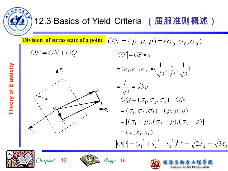 12.3 Basics of Yield Criteria (屈服准则概述) Division of stress state of a point ChapterPage Theory of Elasticity 12 16