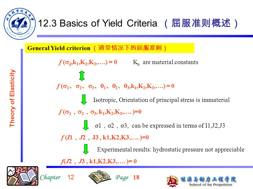 12.3 Basics of Yield Criteria (屈服准则概述) General Yield criterion (通常情况下的屈服准则) f (  ij,k 1,K 2,K 3,….) = 0 K n are material constants Isotropic, Orienta