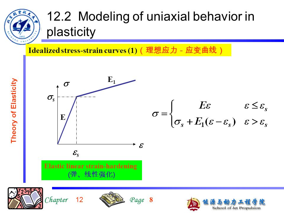 12.2 Modeling of uniaxial behavior in plasticity ChapterPage Theory of Elasticity Idealized stress-strain curves (1) (理想应力-应变曲线)   ss ss E E1E1