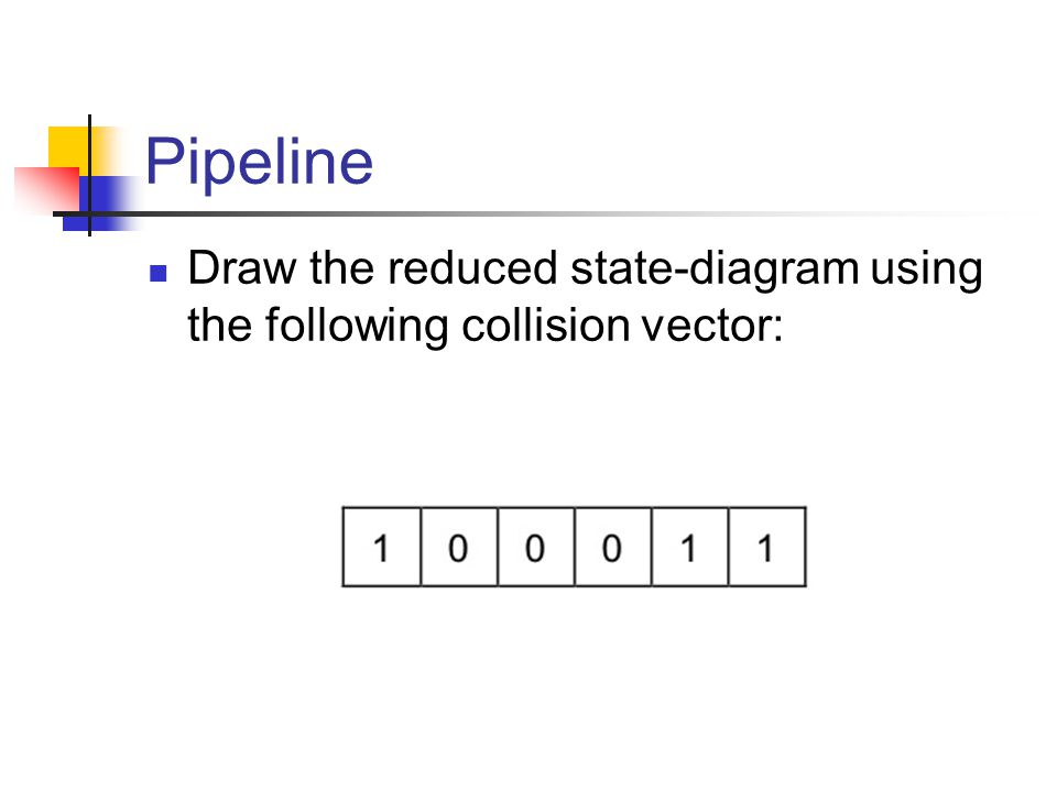 Pipeline Draw the reduced state-diagram using the following collision vector: