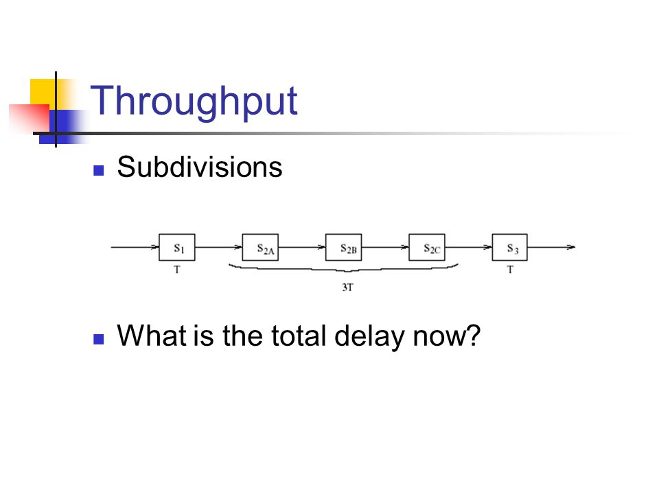 Throughput Subdivisions What is the total delay now