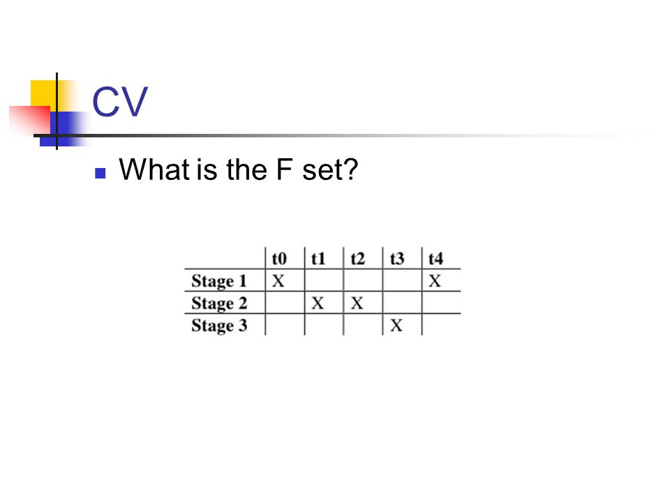 CV What is the F set