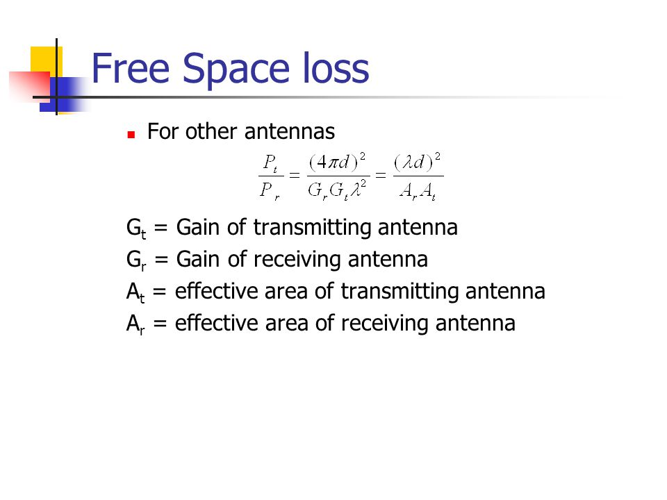 Free Space loss For other antennas G t = Gain of transmitting antenna G r = Gain of receiving antenna A t = effective area of transmitting antenna A r