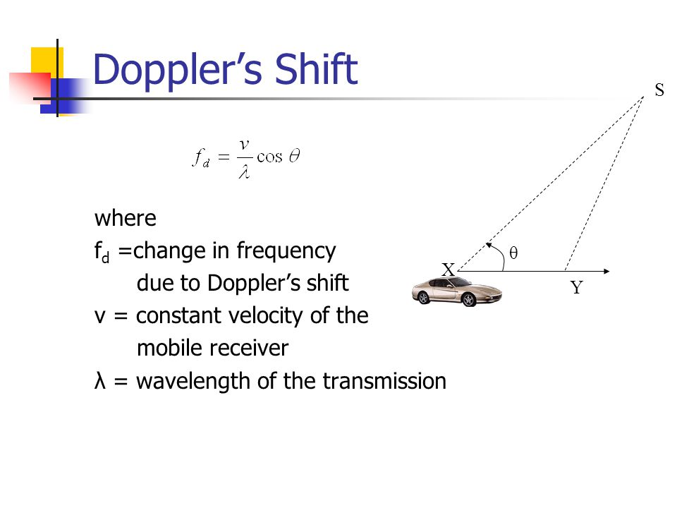 Doppler's Shift where f d =change in frequency due to Doppler's shift v = constant velocity of the mobile receiver λ = wavelength of the transmission