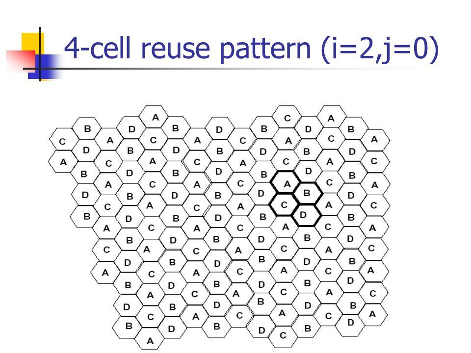 4-cell reuse pattern (i=2,j=0)