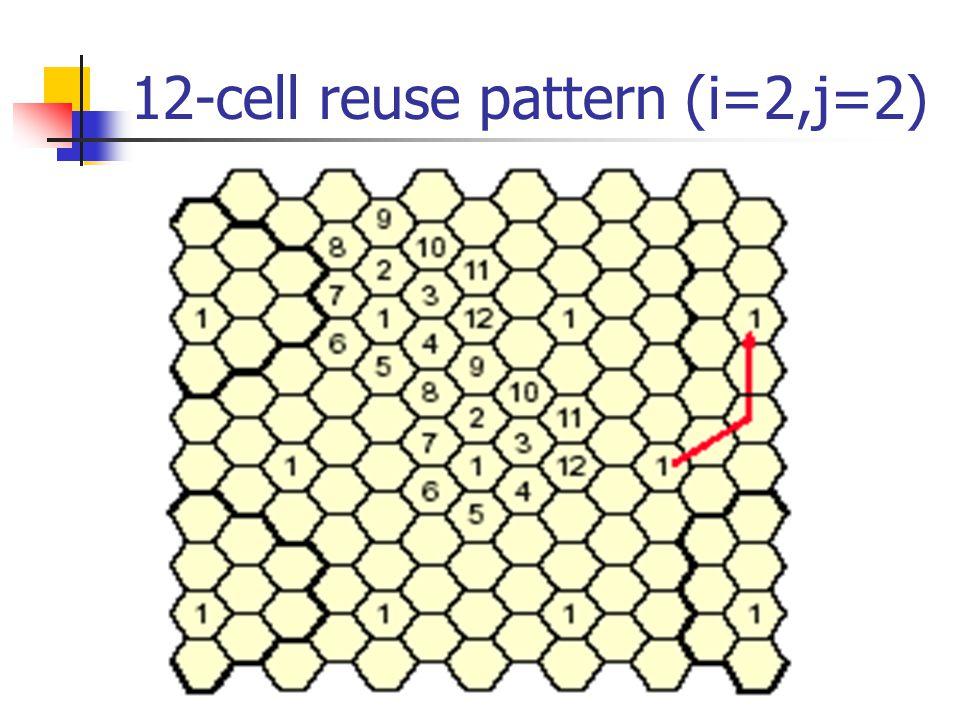 12-cell reuse pattern (i=2,j=2)