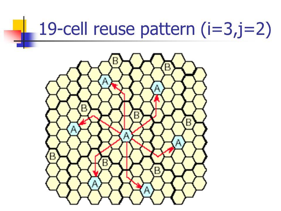 19-cell reuse pattern (i=3,j=2)