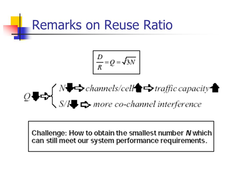 Remarks on Reuse Ratio