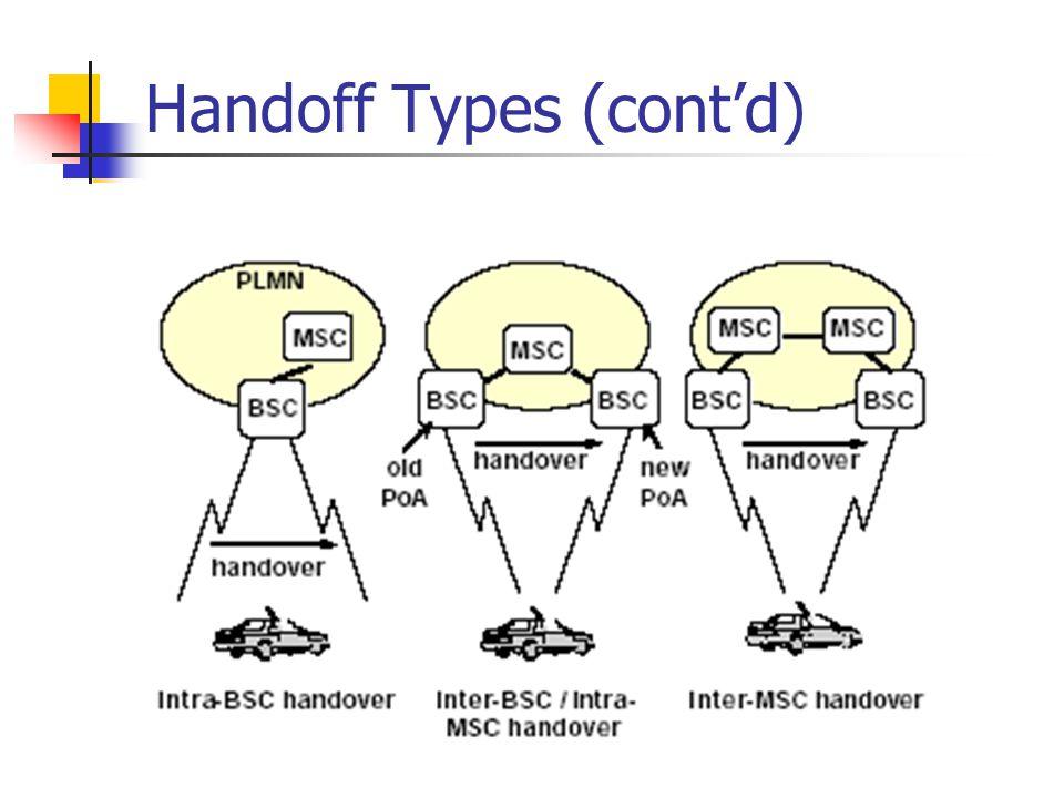 Handoff Types (cont'd)