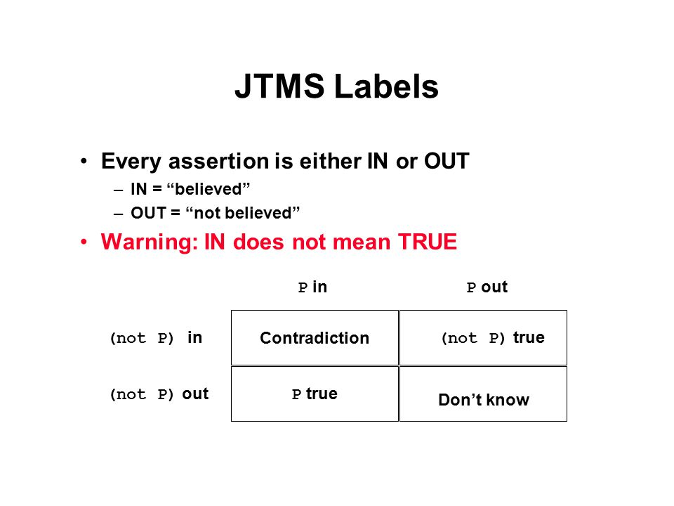"JTMS Labels Every assertion is either IN or OUT –IN = ""believed"" –OUT = ""not believed"" Warning: IN does not mean TRUE Contradiction (not P) true Don't"
