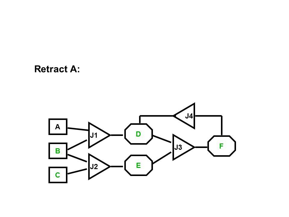 Retract A: A C B J3 J1 J2 E D F J4