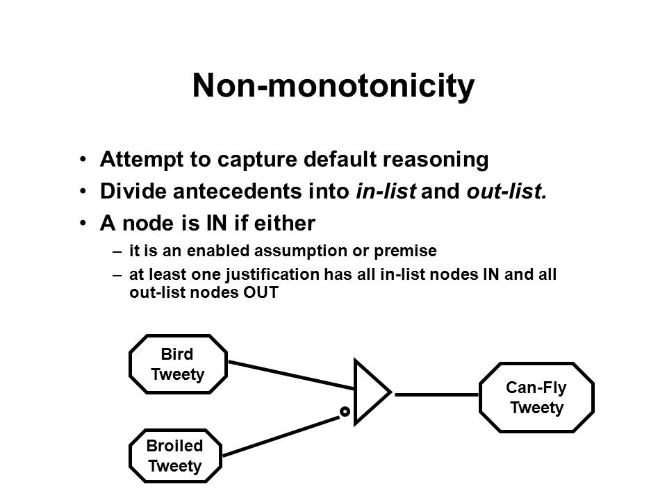 Non-monotonicity Attempt to capture default reasoning Divide antecedents into in-list and out-list. A node is IN if either –it is an enabled assumptio