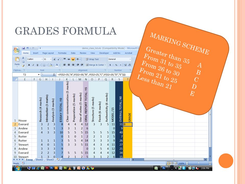 GRADES FORMULA MARKING SCHEME Greater than 35 A From 31 to 35 B From 26 to 30 C From 21 to 25 D Less than 21 E