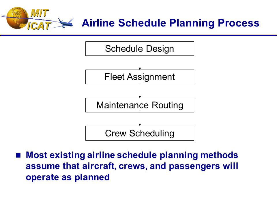 Schedule Design Crew Scheduling Fleet Assignment Maintenance Routing Airline Schedule Planning Process Most existing airline schedule planning methods assume that aircraft, crews, and passengers will operate as planned