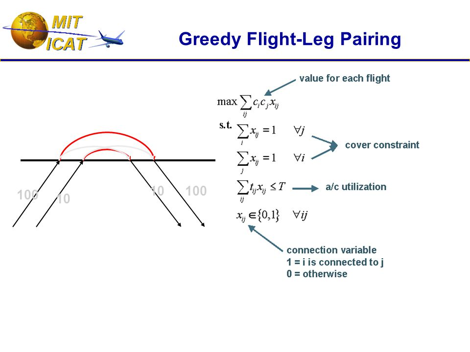 Greedy Flight-Leg Pairing 100 10 100