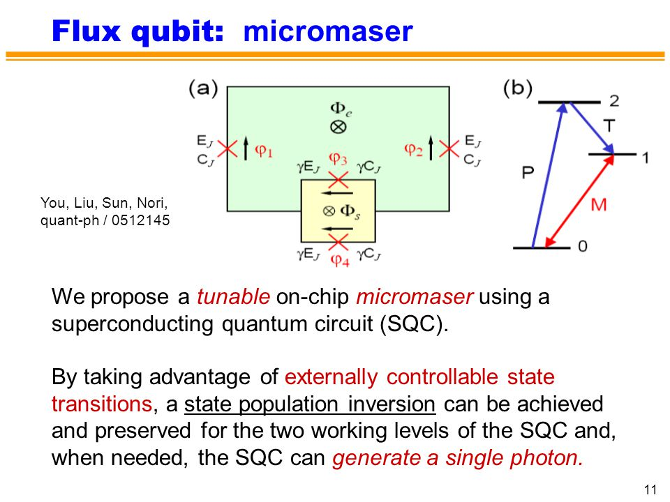 11 Flux qubit: micromaser We propose a tunable on-chip micromaser using a superconducting quantum circuit (SQC).