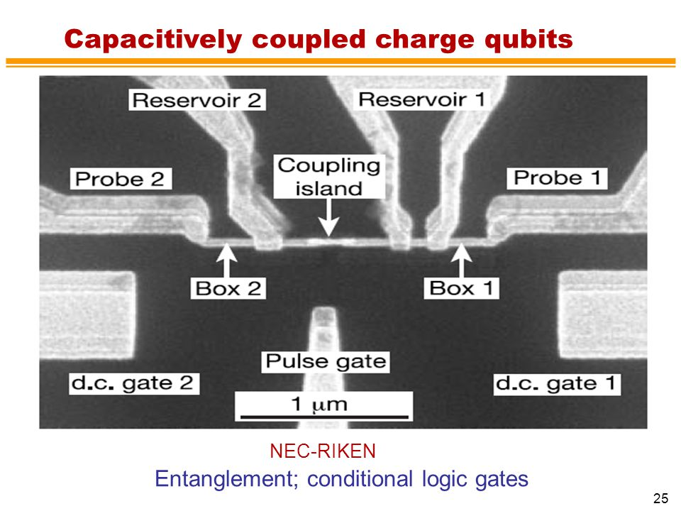 25 NEC-RIKEN Entanglement; conditional logic gates Capacitively coupled charge qubits