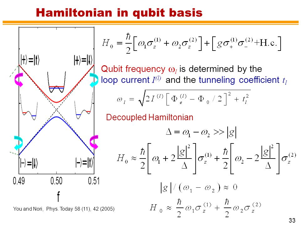 33 Hamiltonian in qubit basis Qubit frequency w l is determined by the loop current I (l) and the tunneling coefficient t l Decoupled Hamiltonian You and Nori, Phys.