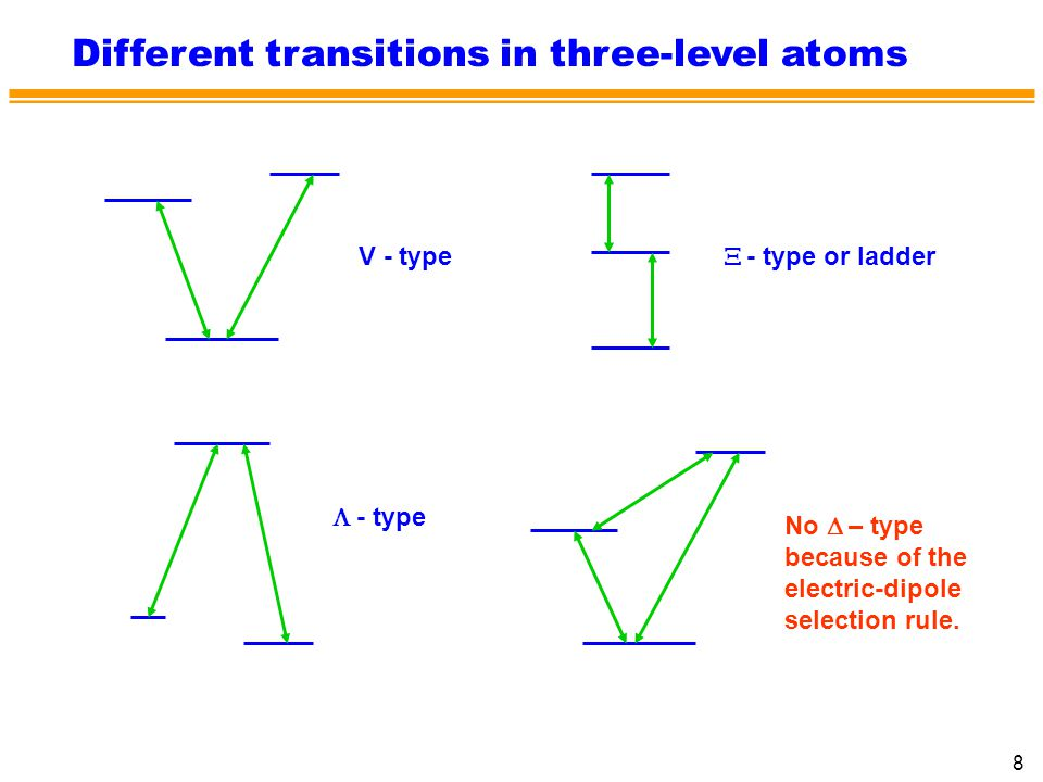 8 Different transitions in three-level atoms V - typeX - type or ladder L - type No D – type because of the electric-dipole selection rule.