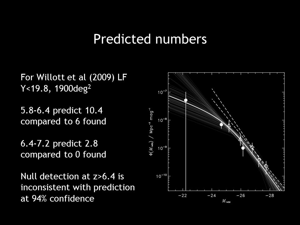 Predicted numbers SV2 Edinburgh Dec 05 For Willott et al (2009) LF Y<19.8, 1900deg 2 5.8-6.4 predict 10.4 compared to 6 found 6.4-7.2 predict 2.8 comp