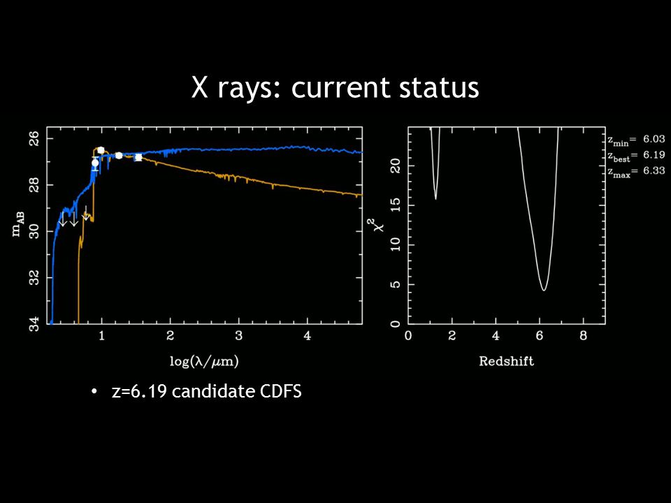 X rays: current status Motivation A census of SMBH accretion activity, including obscured AGN, and possible contribution to reionisation (e.g. Ricotti