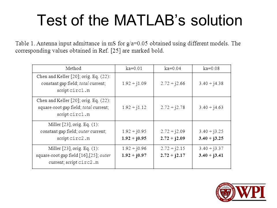 Test of the MATLAB's solution Methodka=0.01ka=0.04ka=0.08 Chen and Keller [20]; orig. Eq. (22): constant gap field; total current; script circ1.m 1.92