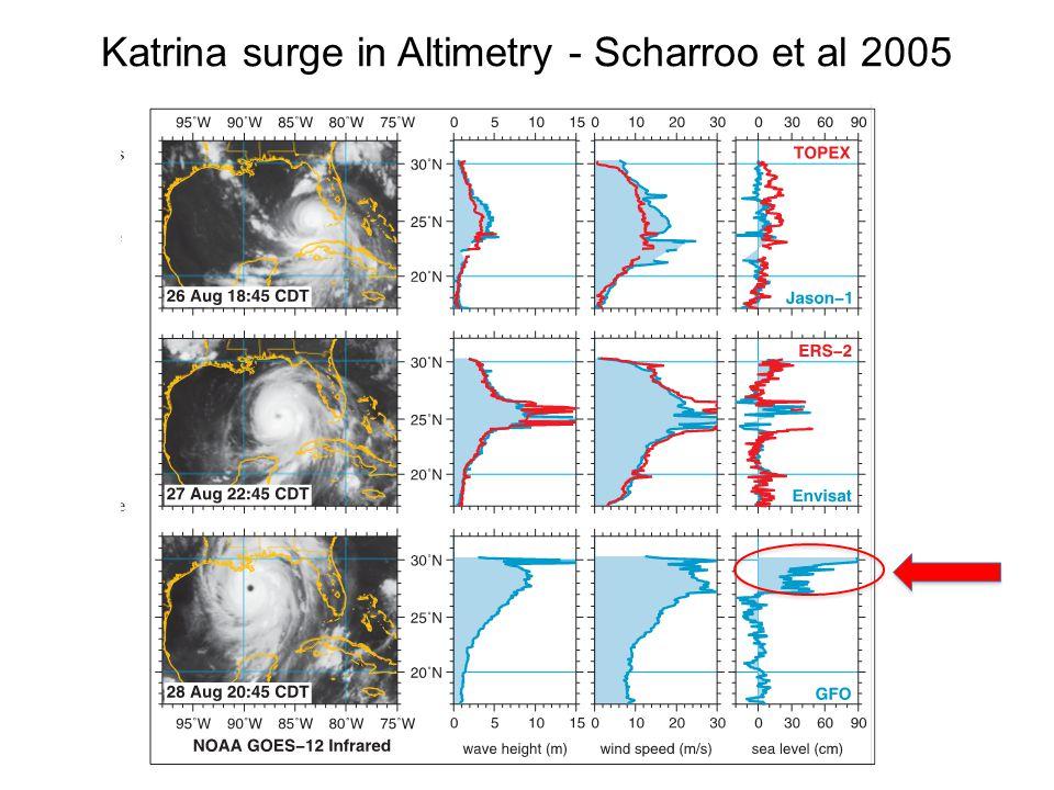 Katrina surge in Altimetry - Scharroo et al 2005