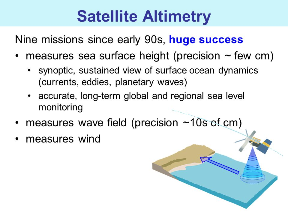Satellite Altimetry Nine missions since early 90s, huge success measures sea surface height (precision ~ few cm) synoptic, sustained view of surface ocean dynamics (currents, eddies, planetary waves) accurate, long-term global and regional sea level monitoring measures wave field (precision ~10s of cm) measures wind