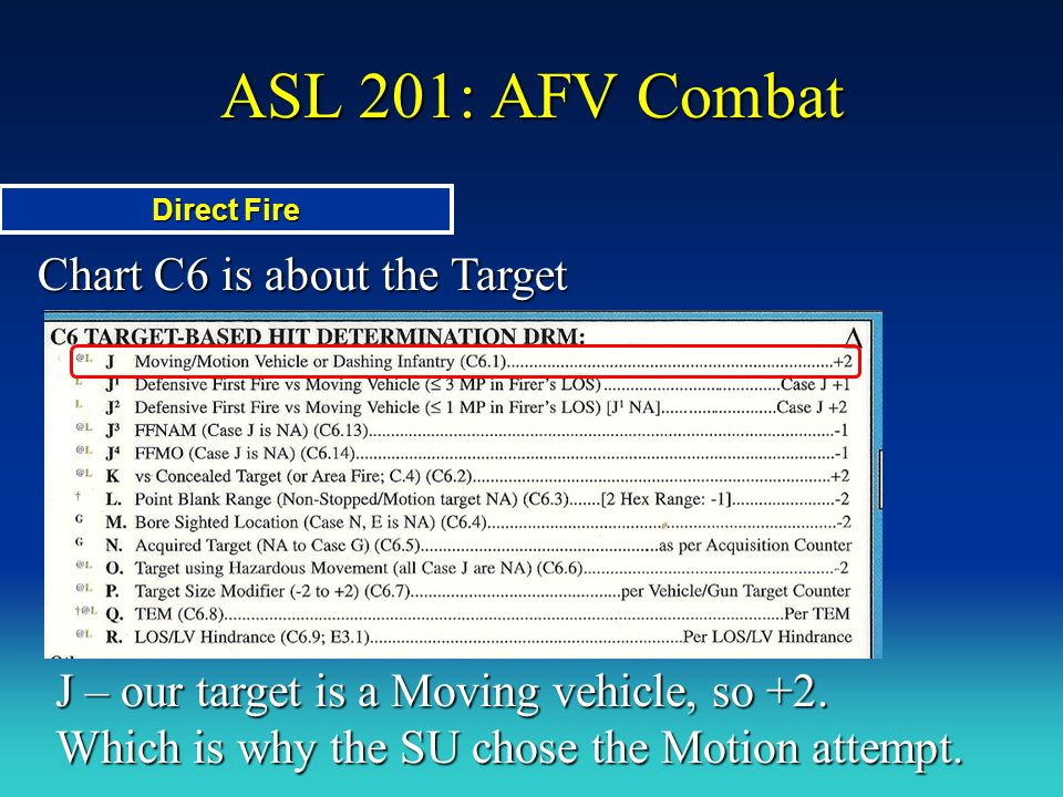 ASL 201: AFV Combat Chart C6 is about the Target Direct Fire J – our target is a Moving vehicle, so +2. Which is why the SU chose the Motion attempt.