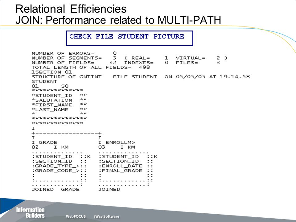 Relational Efficiencies JOIN: Performance related to MULTI-PATH CHECK FILE STUDENT PICTURE