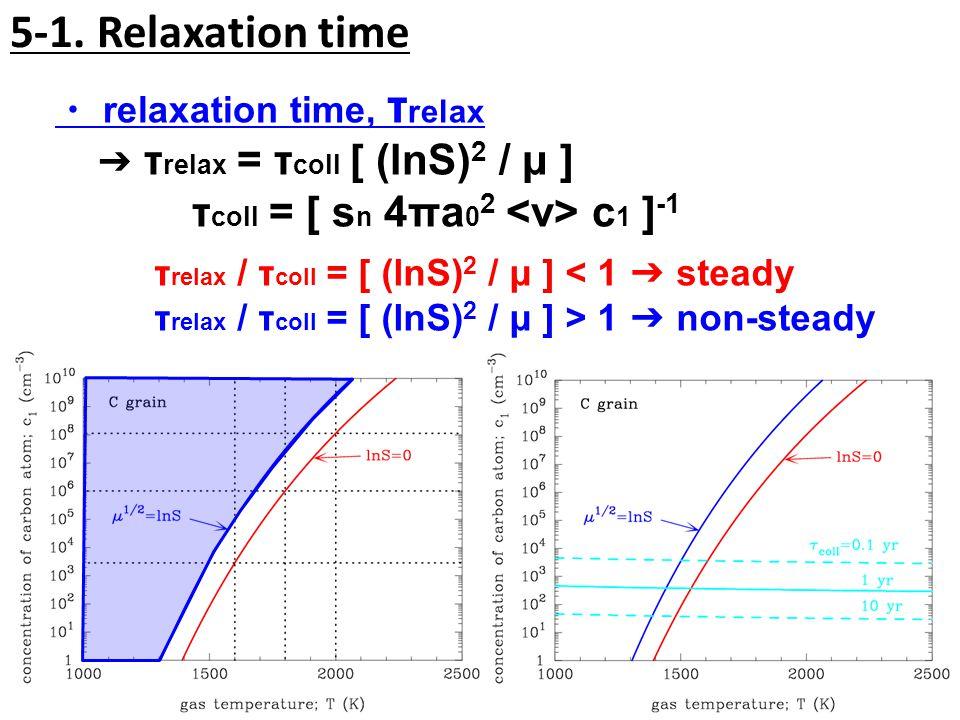 ・ relaxation time, τ relax ➔ τ relax = τ coll [ (lnS) 2 / μ ] τ coll = [ s n 4πa 0 2 c 1 ] -1 5-1.