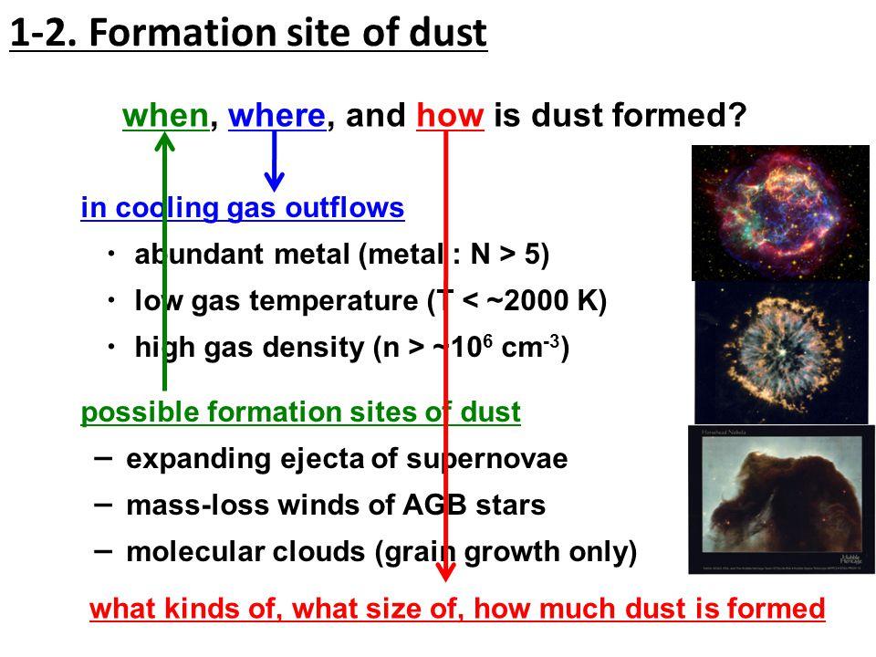 1-2. Formation site of dust in cooling gas outflows ・ abundant metal (metal : N > 5) ・ low gas temperature (T < ~2000 K) ・ high gas density (n > ~10 6
