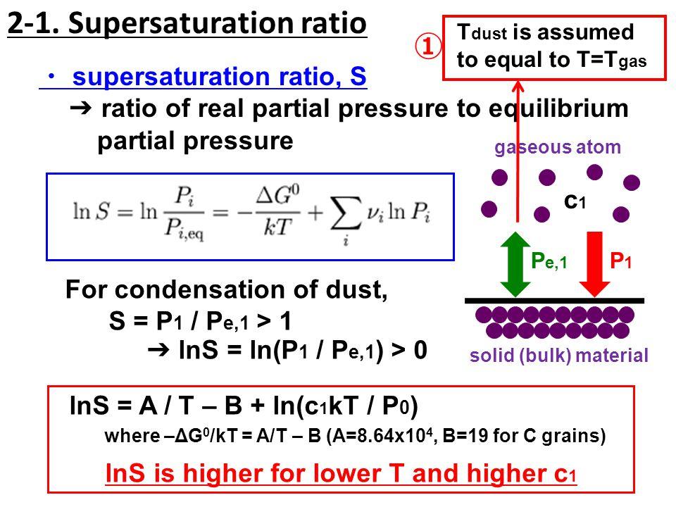・ supersaturation ratio, S ➔ ratio of real partial pressure to equilibrium partial pressure 2-1.