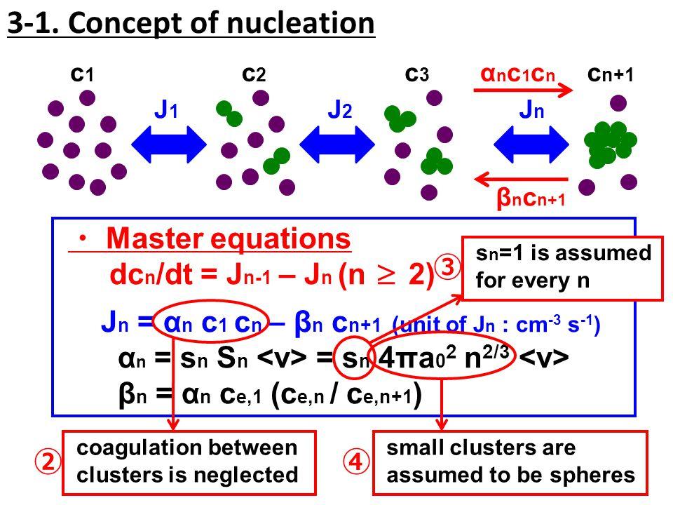 3-1. Concept of nucleation c1c1 c2c2 c3c3 c n+1 JnJn J1J1 J2J2 ・ Master equations dc n /dt = J n-1 – J n (n ≥ 2) J n = α n c 1 c n – β n c n+1 (unit o
