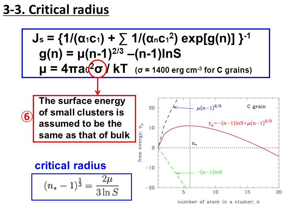 3-3. Critical radius J s = {1/(α 1 c 1 ) + ∑ 1/(α n c 1 2 ) exp[g(n)] } -1 g(n) = μ(n-1) 2/3 –(n-1)lnS μ = 4πa 0 2 σ / kT (σ = 1400 erg cm -3 for C gr