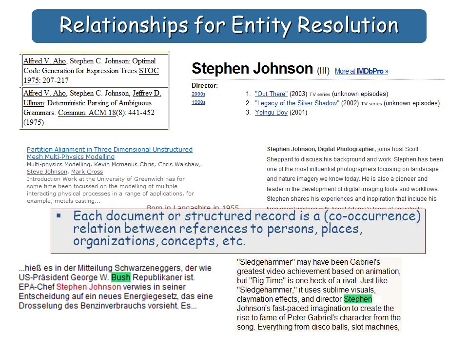 Relationships for Entity Resolution Movie Director Photographer  Each document or structured record is a (co-occurrence) relation between references to persons, places, organizations, concepts, etc.
