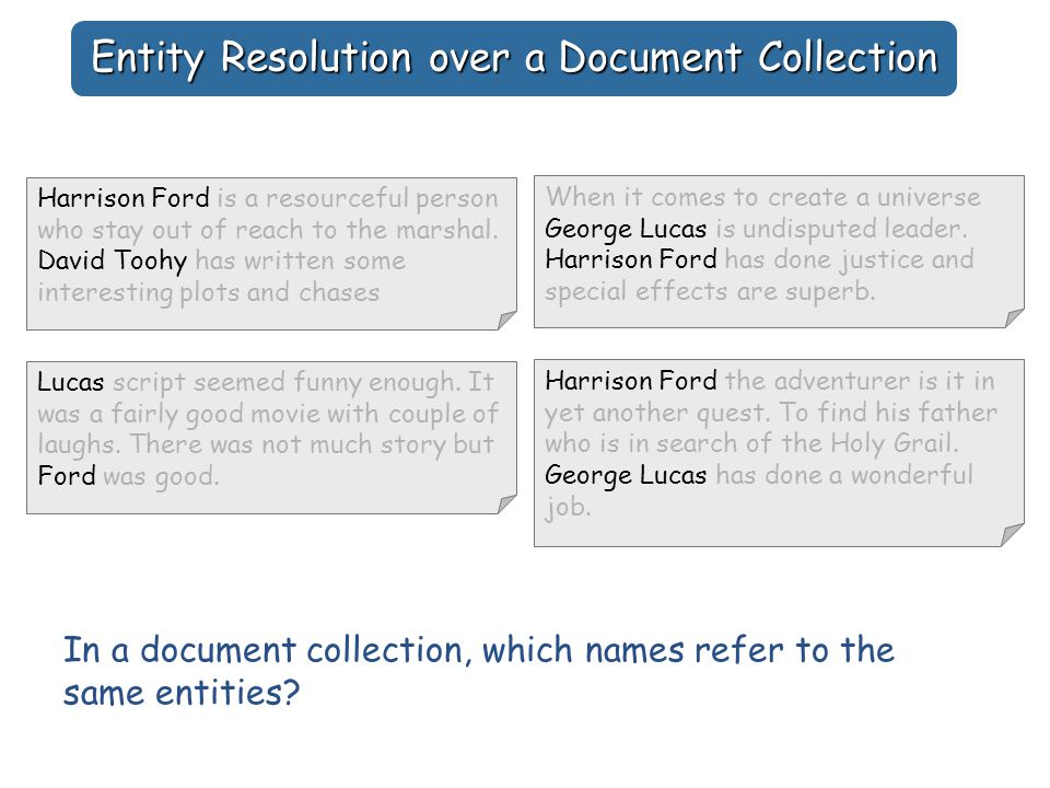 In a document collection, which names refer to the same entities.