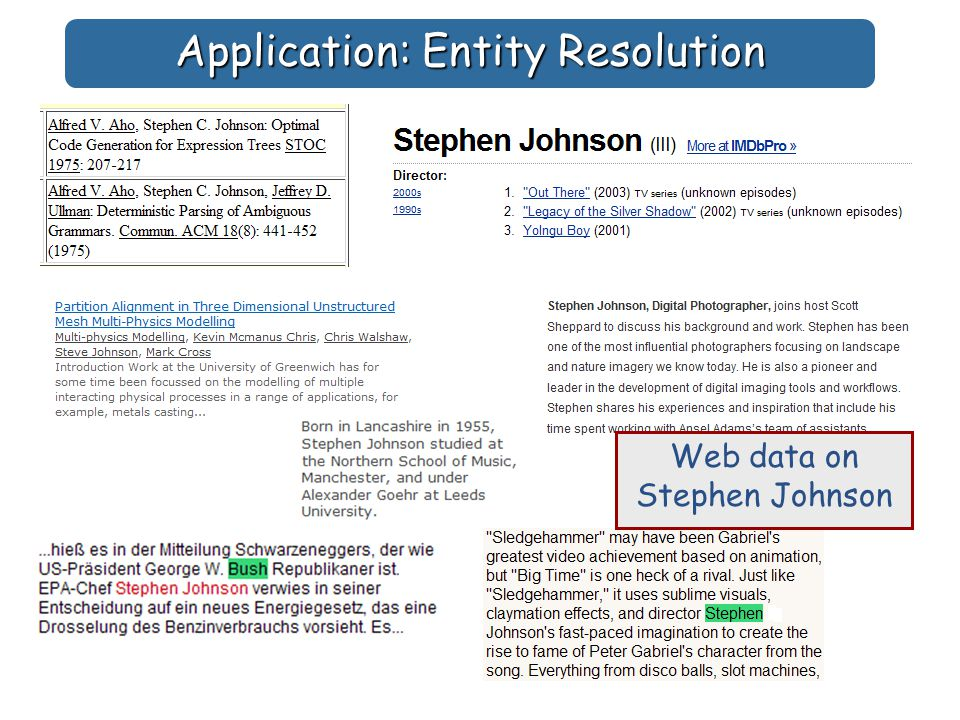 Application: Entity Resolution Web data on Stephen Johnson