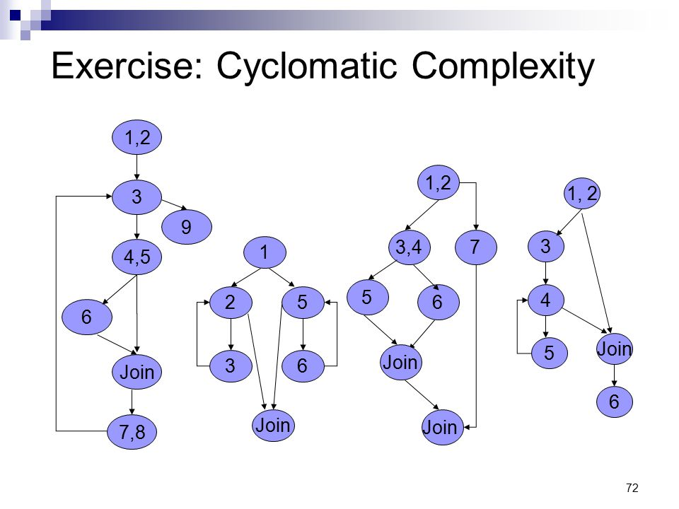 72 Exercise: Cyclomatic Complexity 3 4,5 6 Join 9 7,8 1,2 1 2 3 Join 5 6 1,2 Join 3,4 5 6 Join 7 1, 2 3 Join 4 5 6