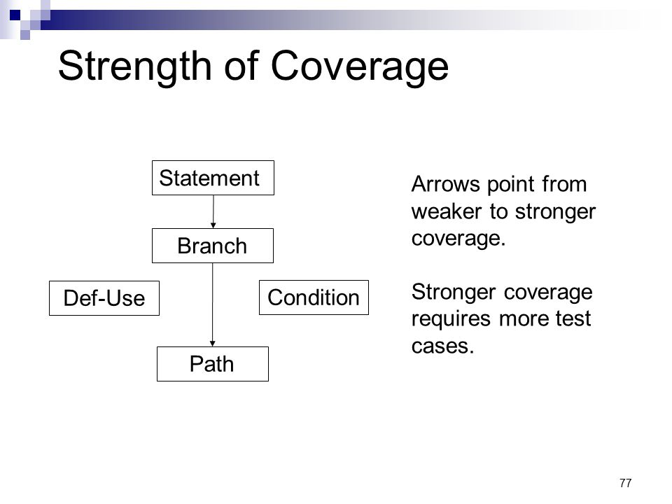 77 Strength of Coverage Statement Branch Def-Use Path Arrows point from weaker to stronger coverage. Stronger coverage requires more test cases. Condi