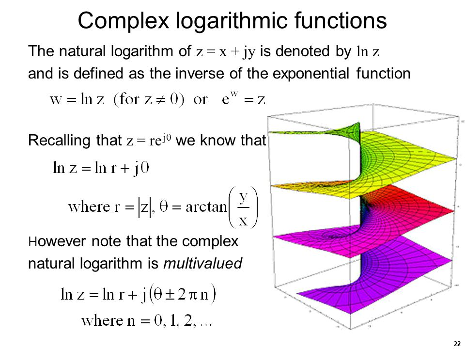 22 Complex logarithmic functions The natural logarithm of z = x + jy is denoted by ln z and is defined as the inverse of the exponential function Reca