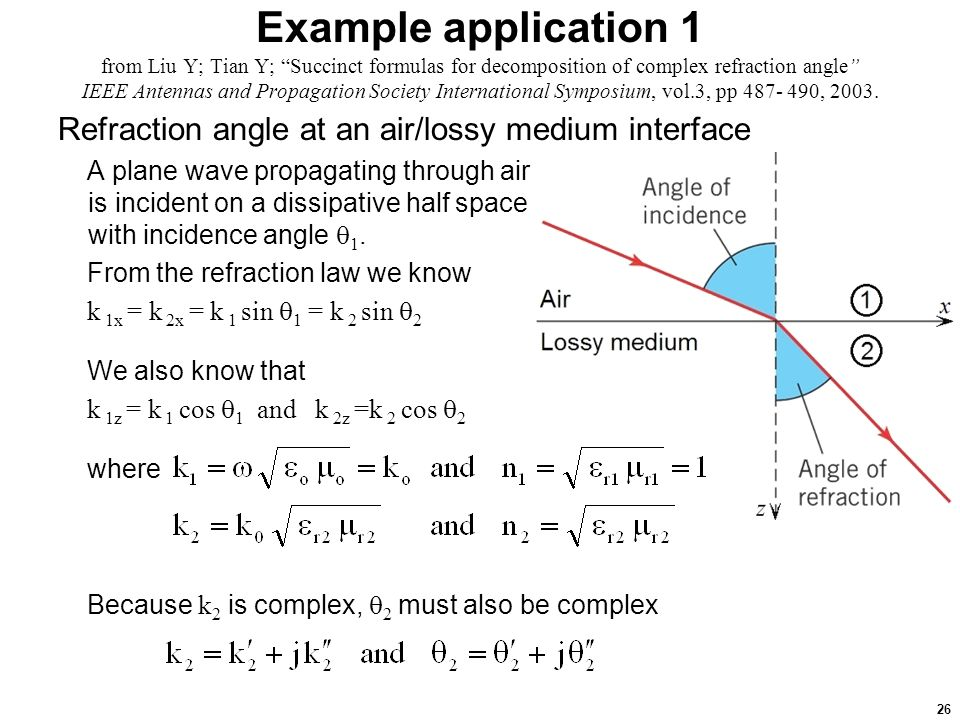 26 Example application 1 from Liu Y; Tian Y; Succinct formulas for decomposition of complex refraction angle IEEE Antennas and Propagation Society International Symposium, vol.3, pp 487- 490, 2003.