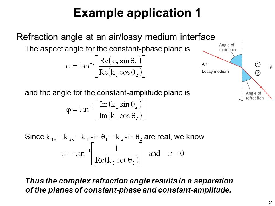 28 Example application 1 Refraction angle at an air/lossy medium interface The aspect angle for the constant-phase plane is and the angle for the cons
