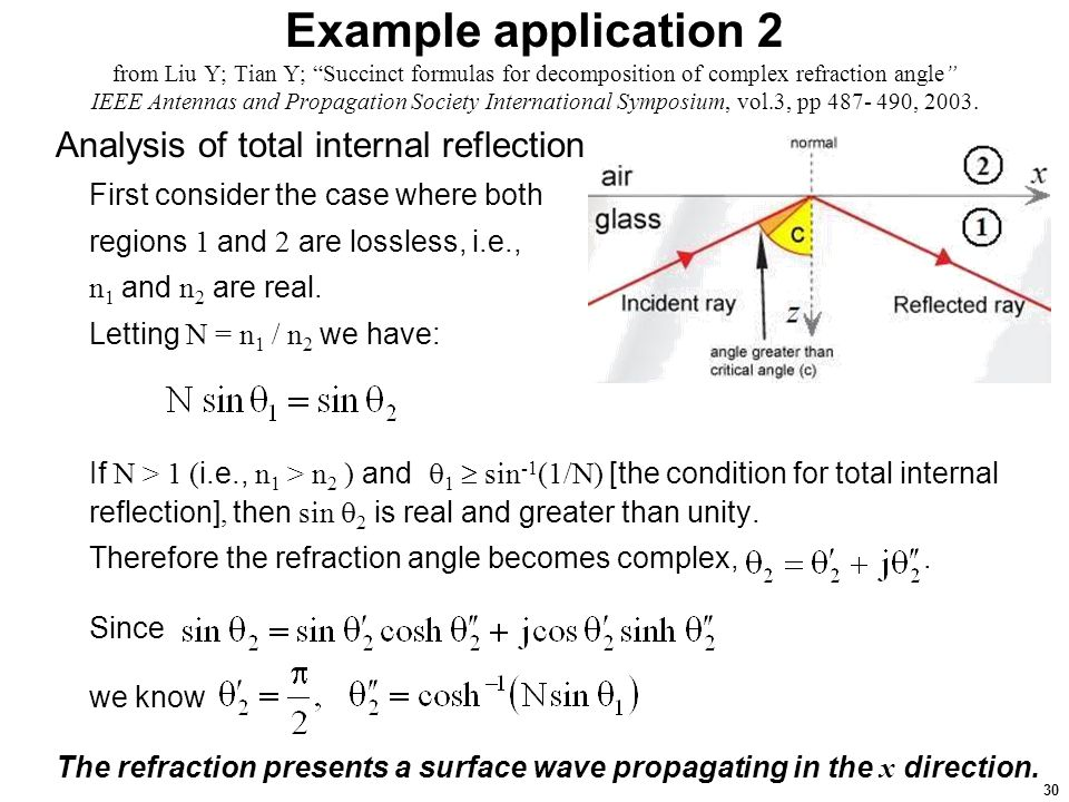 30 Example application 2 from Liu Y; Tian Y; Succinct formulas for decomposition of complex refraction angle IEEE Antennas and Propagation Society International Symposium, vol.3, pp 487- 490, 2003.