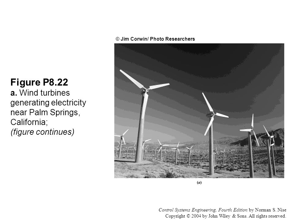 Control Systems Engineering, Fourth Edition by Norman S. Nise Copyright © 2004 by John Wiley & Sons. All rights reserved. Figure P8.22 a. Wind turbine