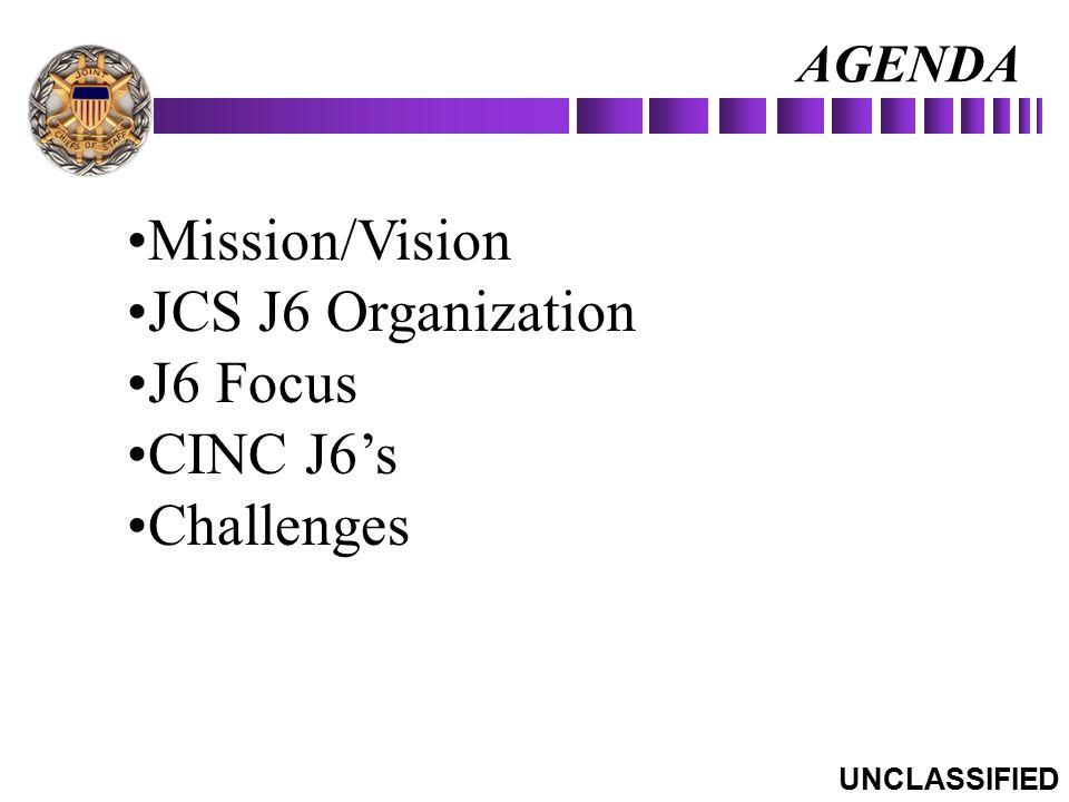 AGENDA Mission/Vision JCS J6 Organization J6 Focus CINC J6's Challenges UNCLASSIFIED