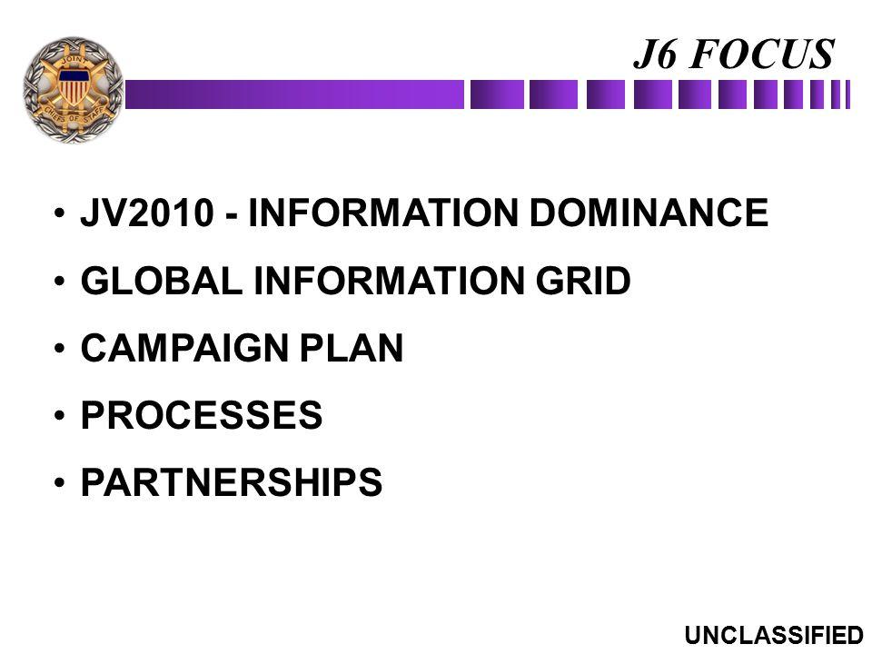JV2010 - INFORMATION DOMINANCE GLOBAL INFORMATION GRID CAMPAIGN PLAN PROCESSES PARTNERSHIPS J6 FOCUS UNCLASSIFIED