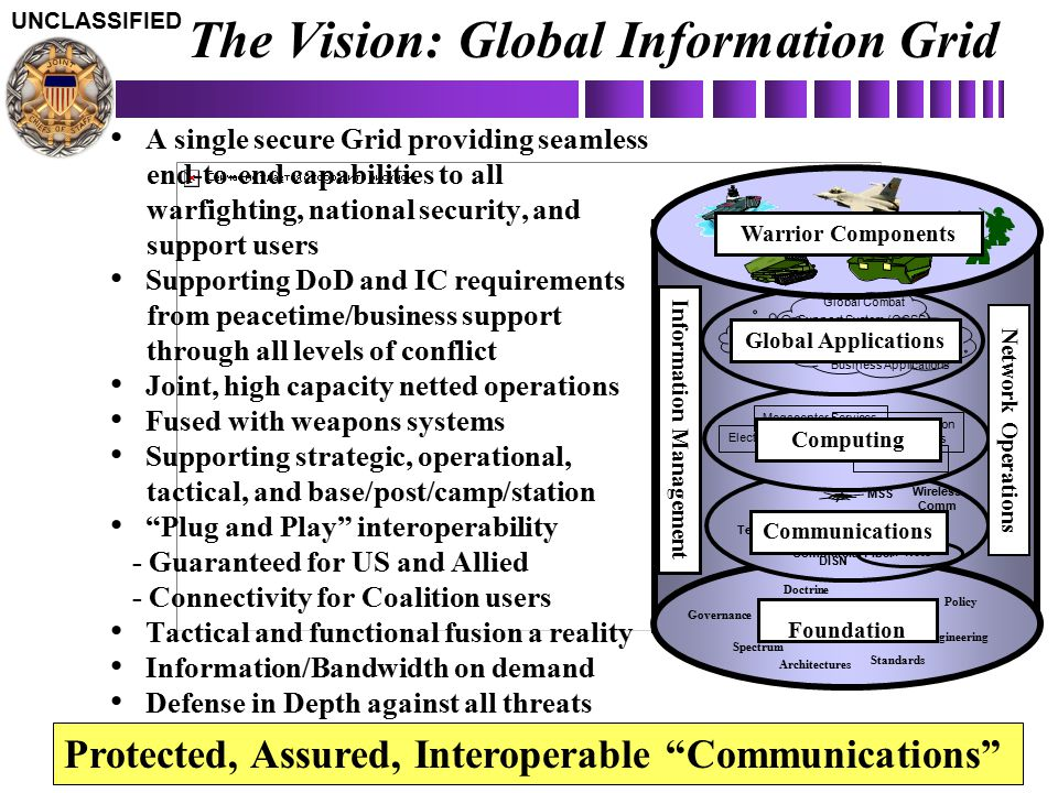 "Protected, Assured, Interoperable ""Communications"" The Vision: Global Information Grid Medical Business Applications Global Combat Support System (GCS"