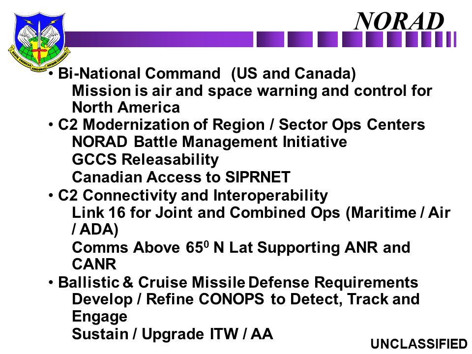 NORAD UNCLASSIFIED Bi-National Command (US and Canada) Mission is air and space warning and control for North America C2 Modernization of Region / Sec